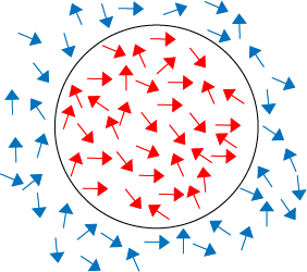 EnclosedGasDiagram